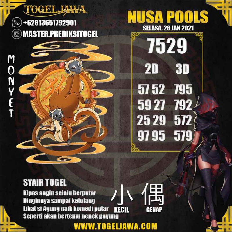Prediksi NusaPool Tanggal 2021-01-26