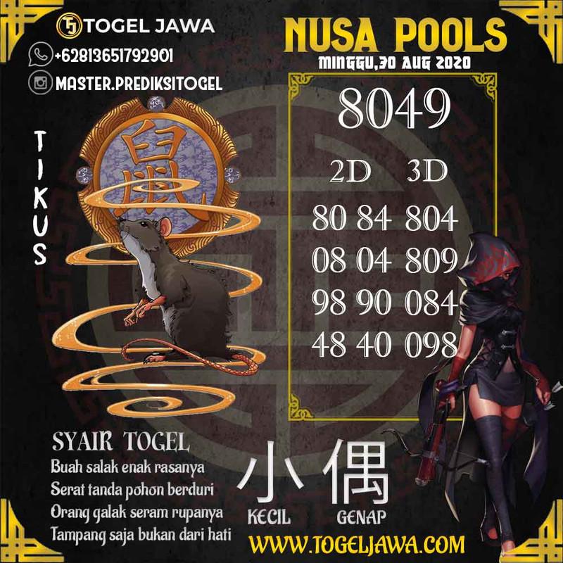 Prediksi NusaPool Tanggal 2020-08-30