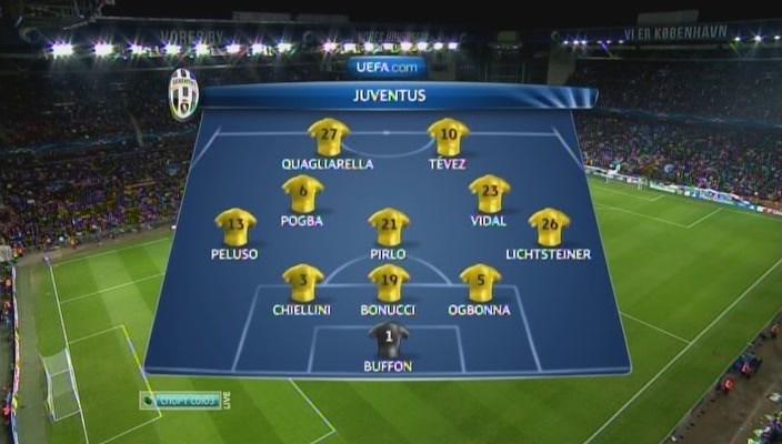Champions League 2013/2014 - Grupo B - J1 - FC Copenhague Vs. Juventus (400p) (Ruso) 2
