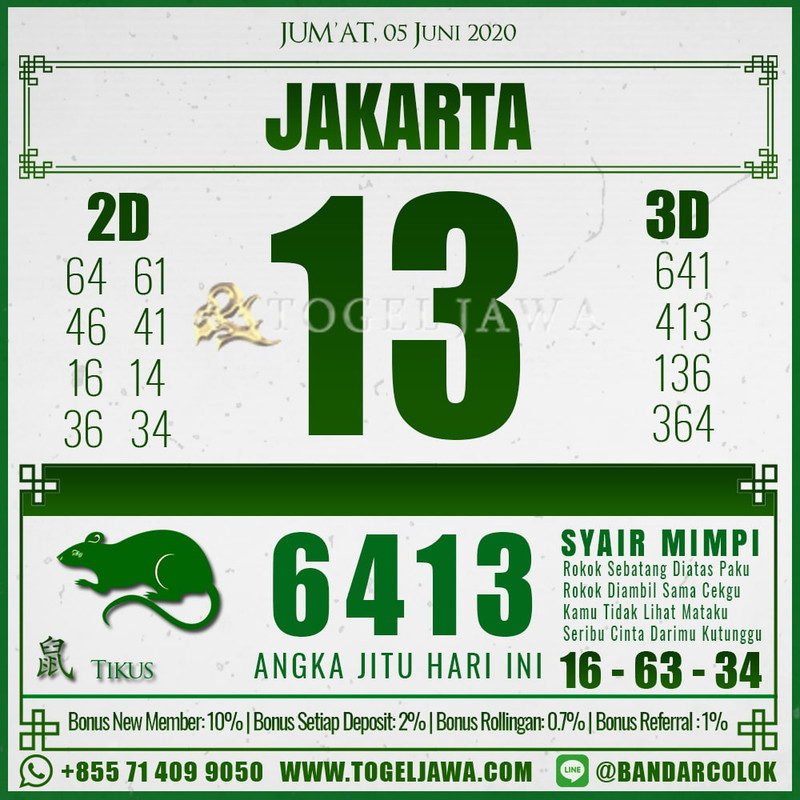 Prediksi Jakarta Tanggal 2020-06-05