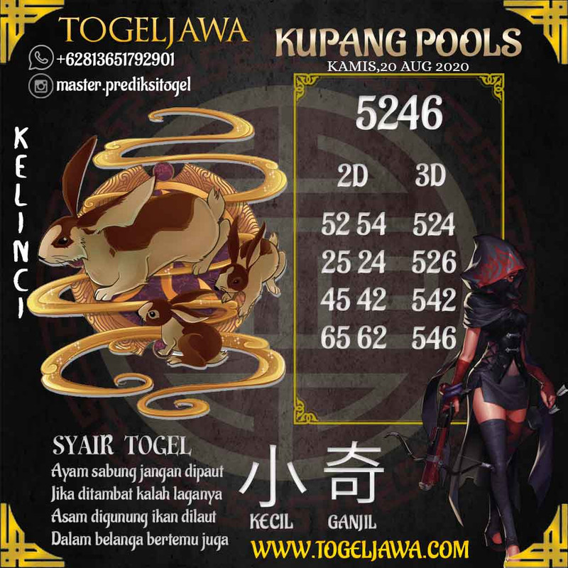 Prediksi KupangPool Tanggal 2020-08-20