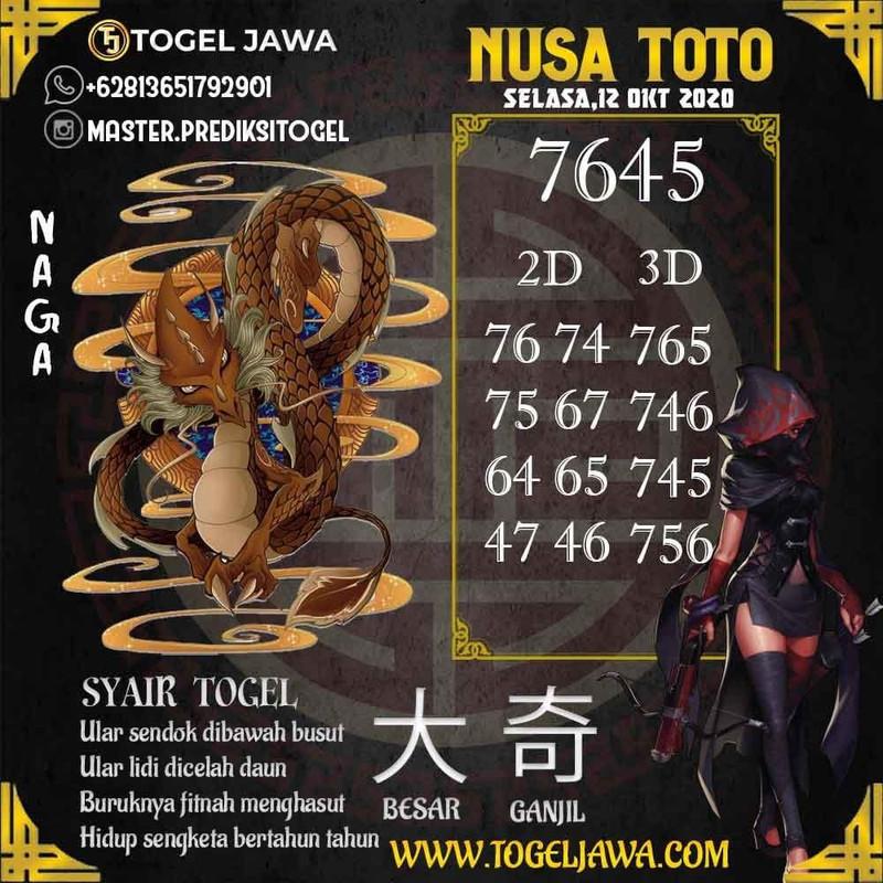Prediksi NusaToto Tanggal 2020-10-12