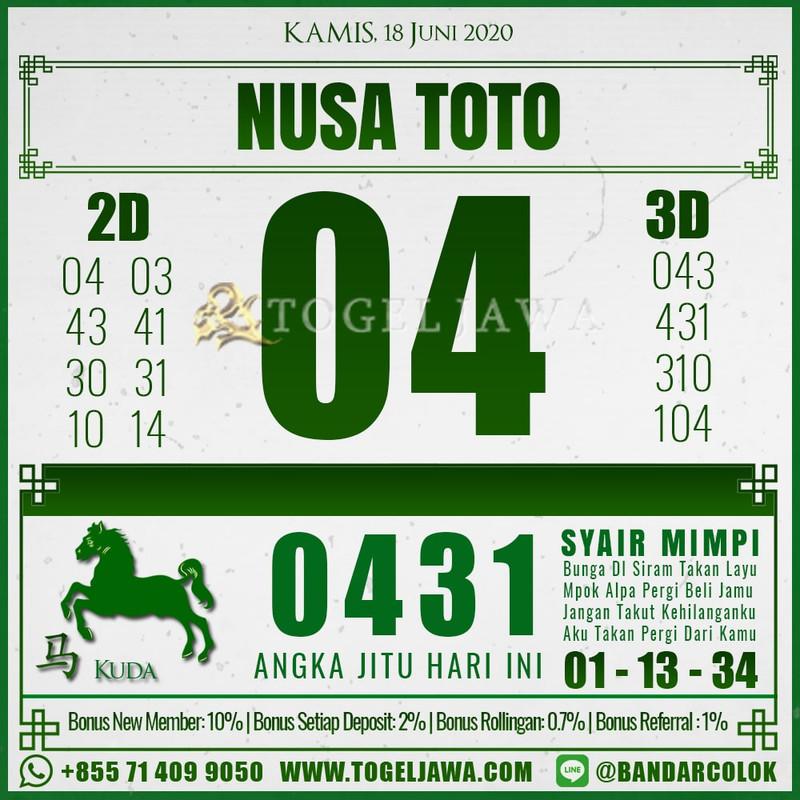 Prediksi NusaToto Tanggal 2020-06-18