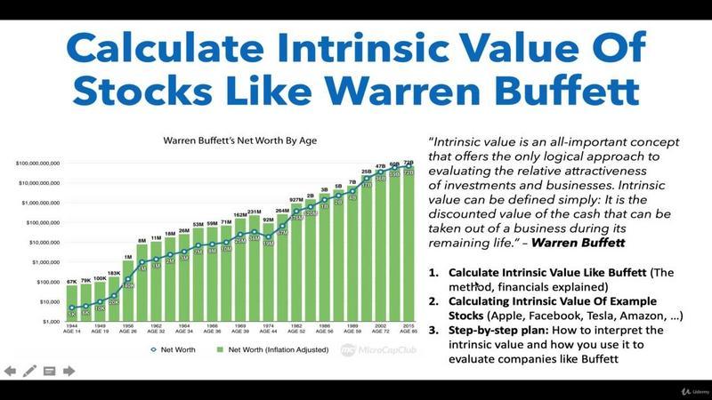 G-PCalculate-Intrinsic-Value-Of-Stocks-Like-Warren-Buffett.jpg