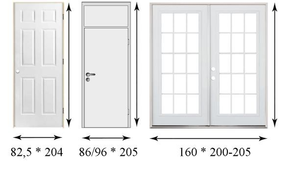 Стандартный размер входной двери в квартиру